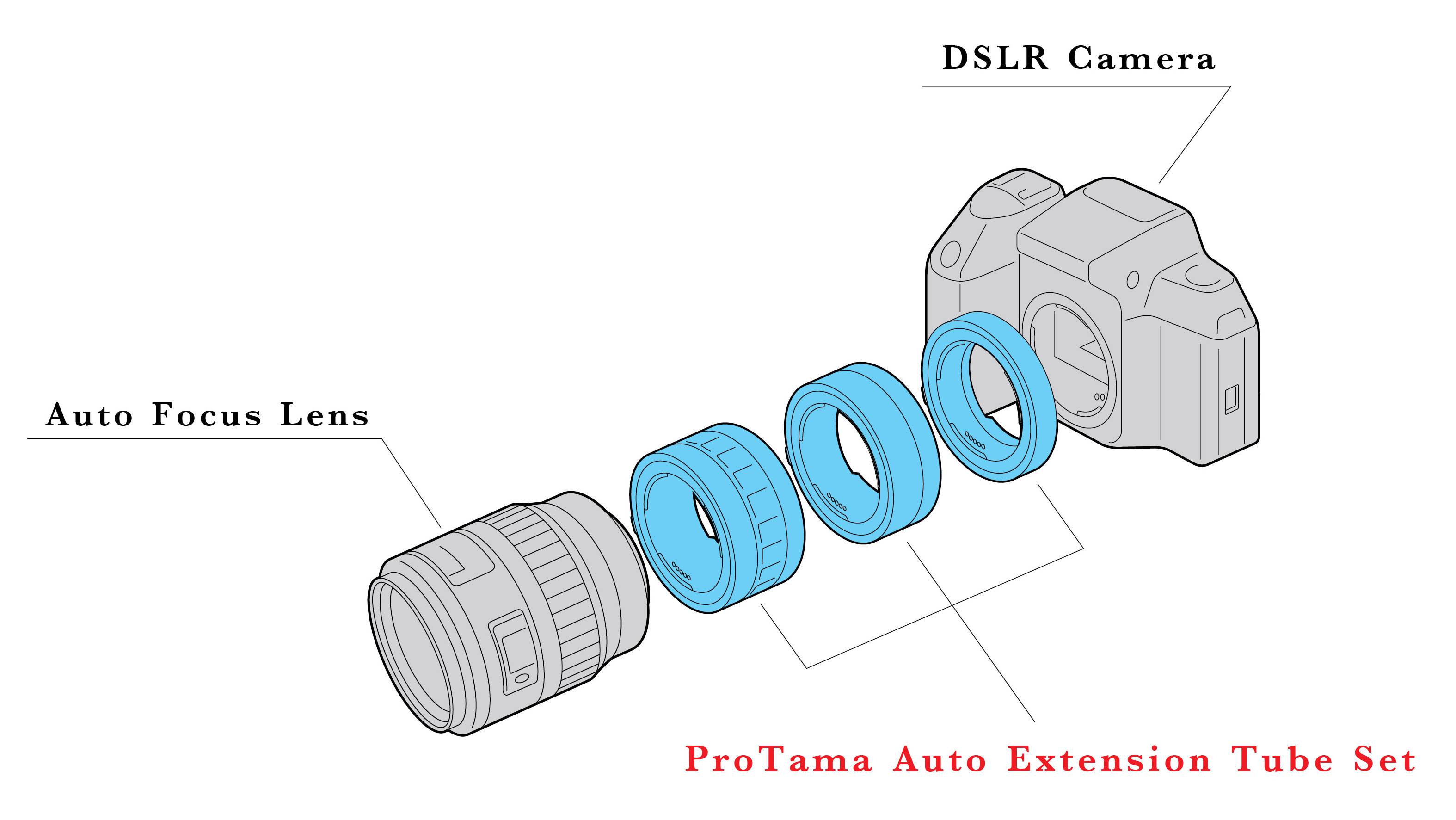 ProTama Auto Focus Macro Extension Tube Set DG-C (For Canon EOS EF/EFS Lens) - Install Instruction