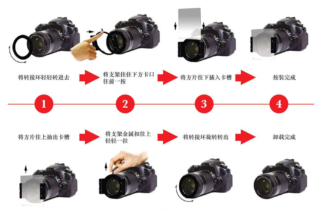 ProTama 天馬 (SQ-100) HD 高清方形濾鏡 - 方形濾鏡安裝說明