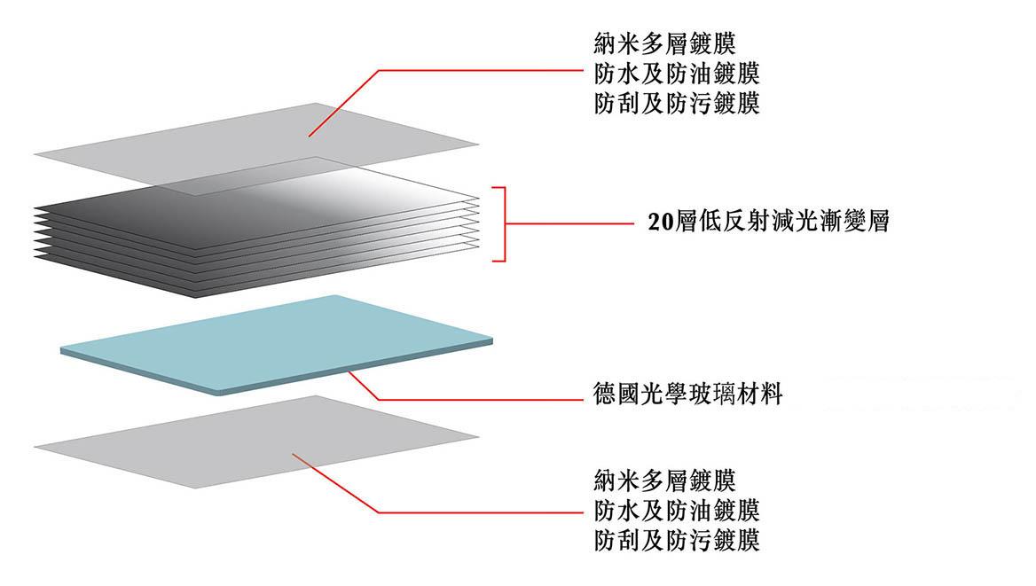 ProTama 天馬 (SQ-100) HD 高清方形濾鏡 - 兩面專業納米 (Nano) 多層鍍膜,兩面防水及防油鍍膜,兩面防刮及防污鍍膜