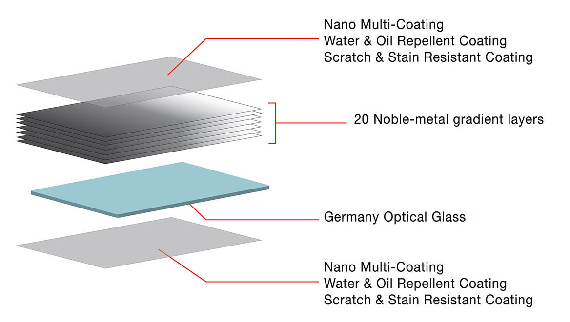 ProTama (SQ-100) Square Filter - Nano Multi-Coating, Water & Oil Repellent Coating, Scatch & Stain Resistant Coating