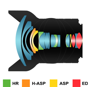 Samyang Premium XP 14mm F2.4 Ultra Wide Angle Lens - Optical Construction