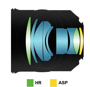 Samyang Premium XP 85mm F1.2 Lens - Optical Construction