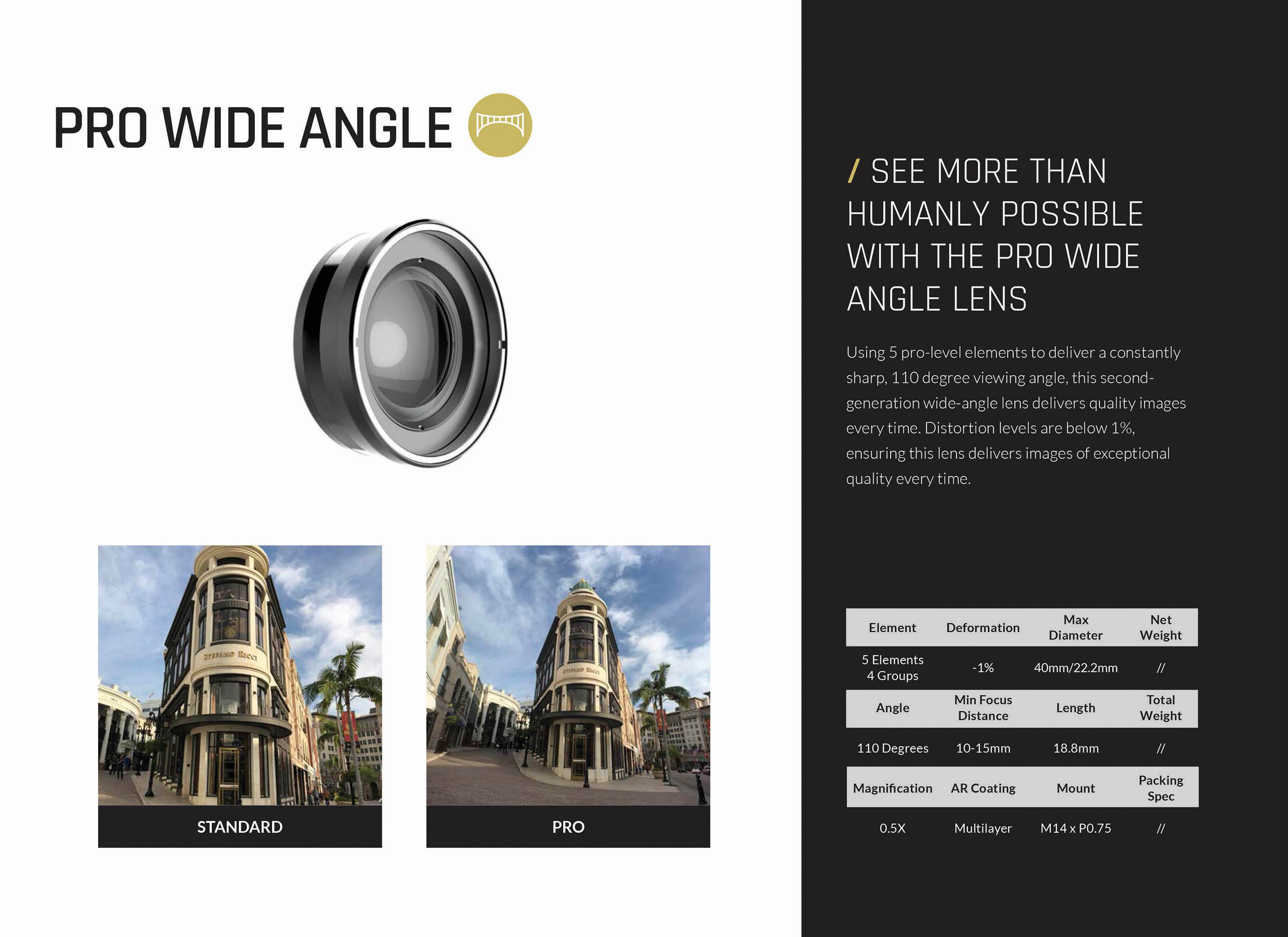 ShiftCam 2.0: Pro Wide-Angle Lens